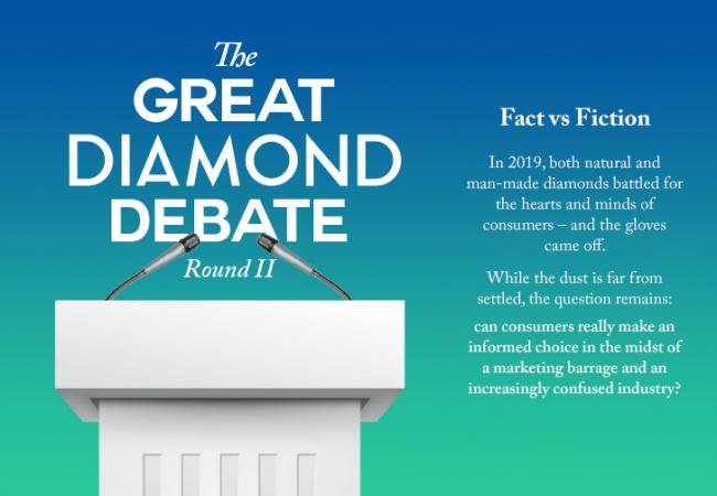 The Great Diamond Debate: Round II